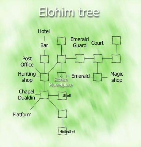 The Elohim Tree by poEljyad